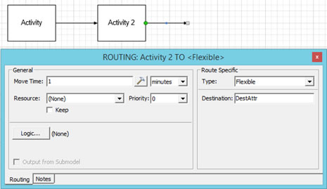 Flexible Routing